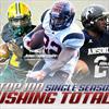 Top 100 single season rushing yardage totals in high school football history thumbnail