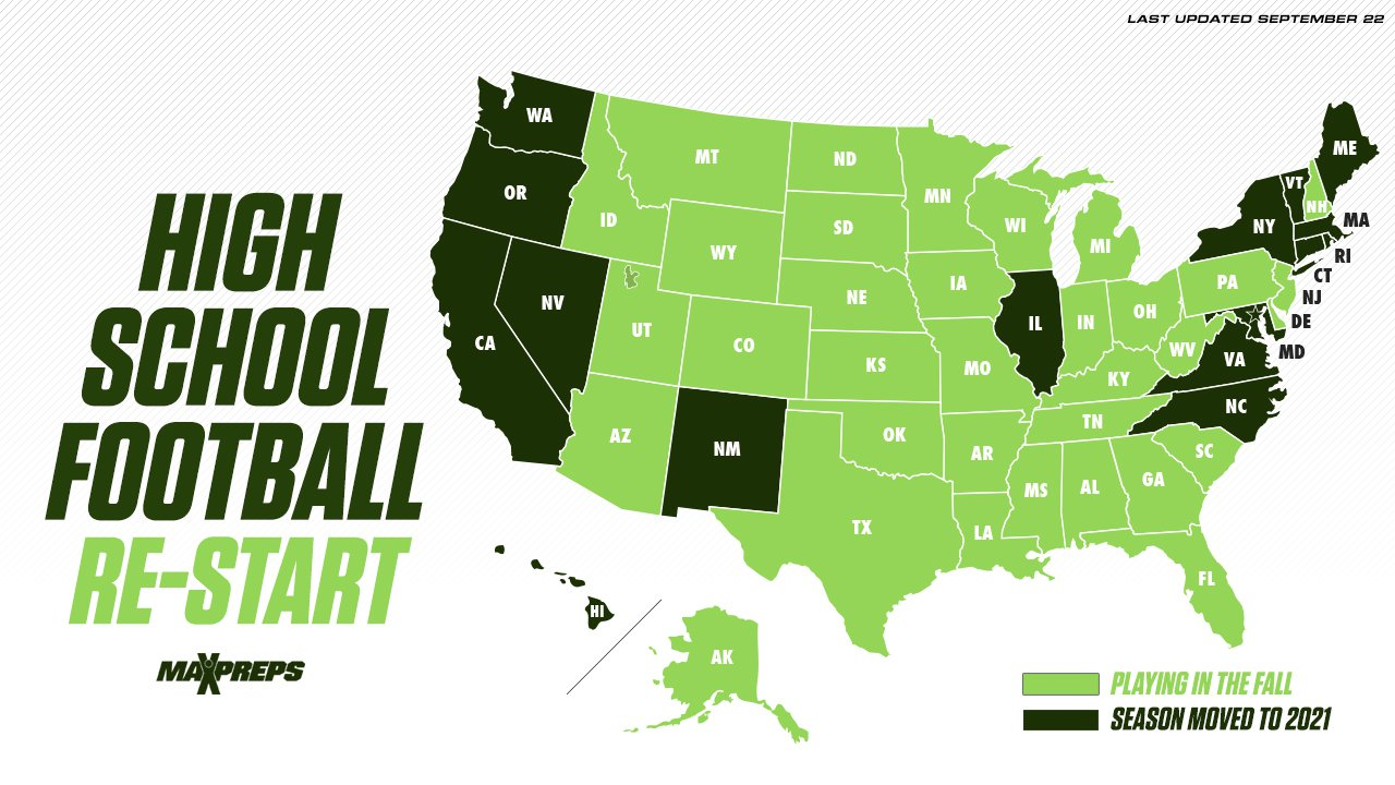 Where The Start Of High School Sports Stands In All 50 States Amid Pandemic Maxpreps