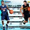 Top basketball prospect in 2015? Sizing up the Malik Newman vs. Ben Simmons debate