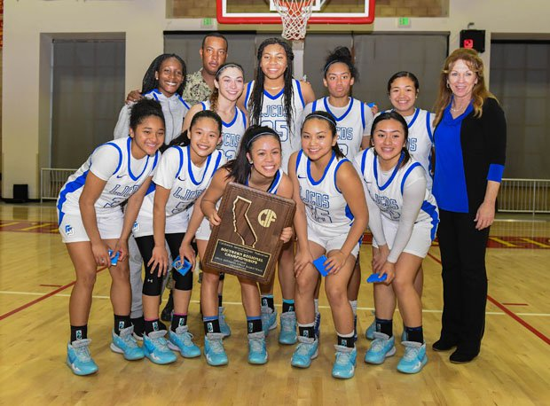 La Jolla Country Day won San Diego Section and Southern California Open Division titles.