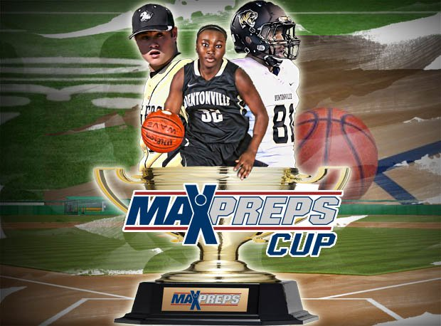 Bentonville is the MaxPreps Cup champion for 2013-14.