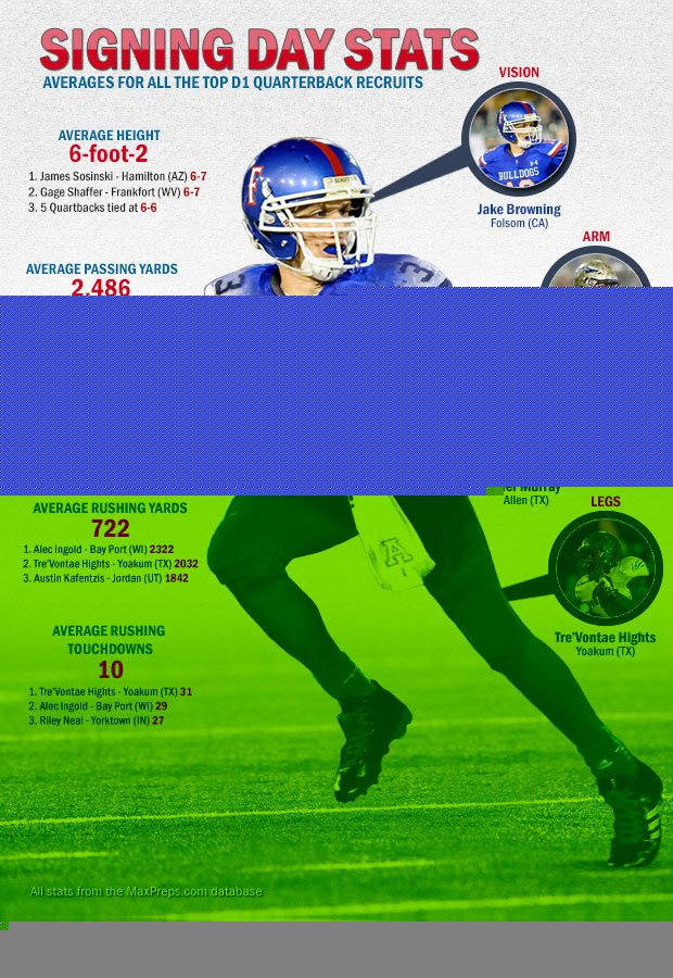 Narbonne Version 3 1: Infographic: What The Average Division I College
