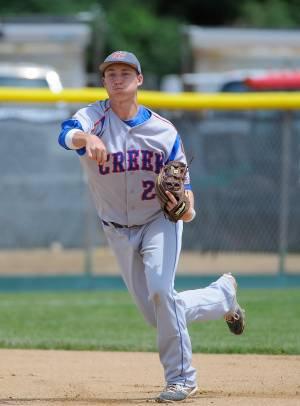 Cherry Creek High baseball