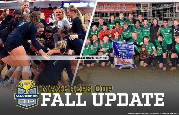 2018 19 Maxpreps Cup Fall Standings Maxpreps