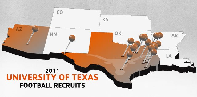 Texas has not had to stray far to bring in the nation's top recruiting class thus far; 19 of 20 verbal commitments are from the Lone Star State.