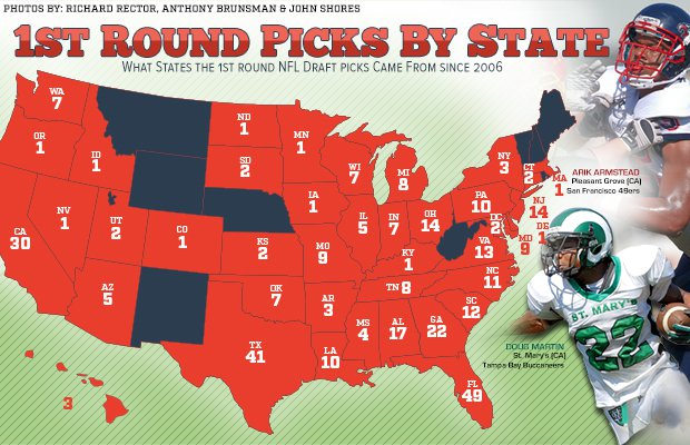 NFL Draft: Number of first-round picks produced by states