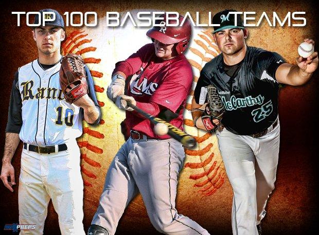 See the top 100 baseball teams in the nation, as baseball season begins to heat up.