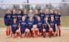Carolina Day Wildcats Girls Varsity Soccer Spring 18-19 team photo.