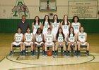 Albuquerque Bulldogs Girls Varsity Basketball Winter 17-18 team photo.