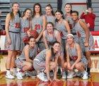 Jamesville-DeWitt Red Rams Girls Varsity Basketball Winter 17-18 team photo.