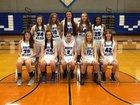 North Wilkes Vikings Girls Varsity Basketball Winter 15-16 team photo.