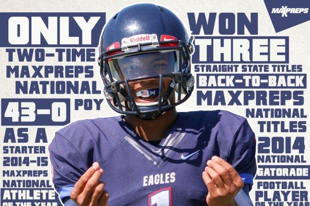 NFL Draft: Eyes on Kyler