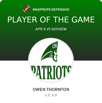 Players of the Game